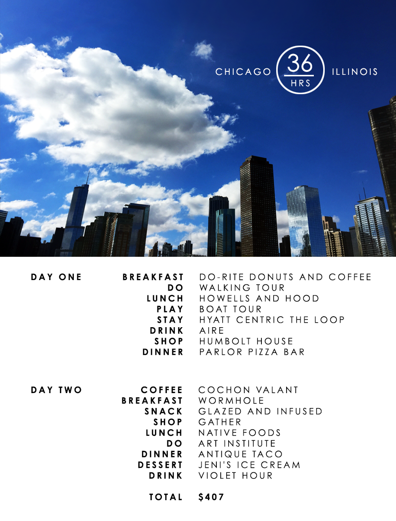36 hours in Chicago for $500 or less | Copy Cat Chic Hipster Travel Guide