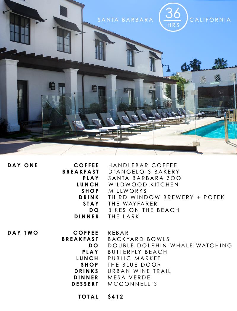 36 Hours | Santa Barbara California - copycatchic