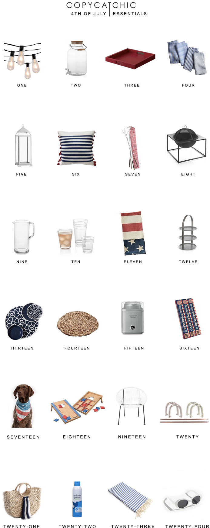Our favorite red white and blue 4th of July essentials from Copy Cat Chic luxe living for less budget home decor and design