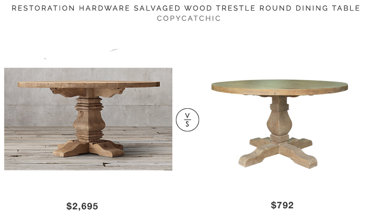 Restoration Hardware Salvaged Wood Trestle Round Dining Table $2695 vs Lark Manor Gertrude Dining Table $792 round trestle table look for less copycatchic luxe living for less budget home decor and design daily finds