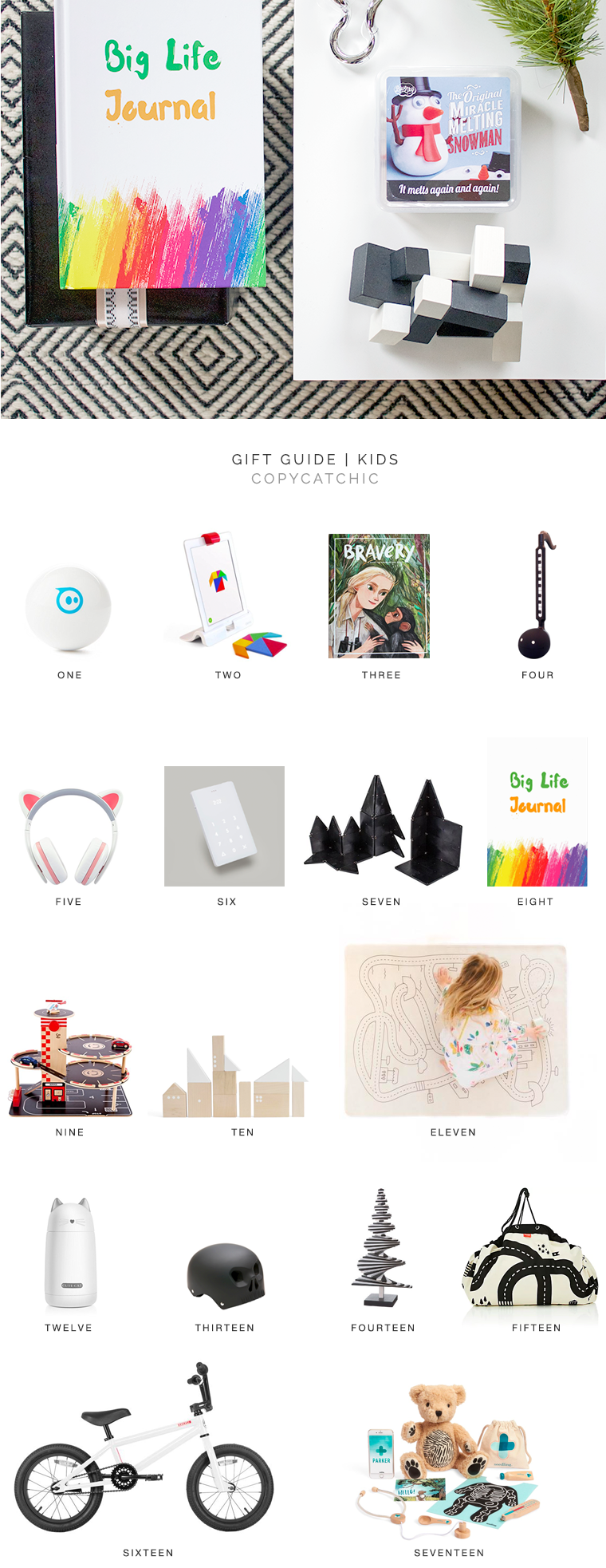Modern minimalist stylish chic gift ideas for kids. Holiday Gift guide Copy Cat Chic hipster favorites for the kids in your life | Luxe living for less