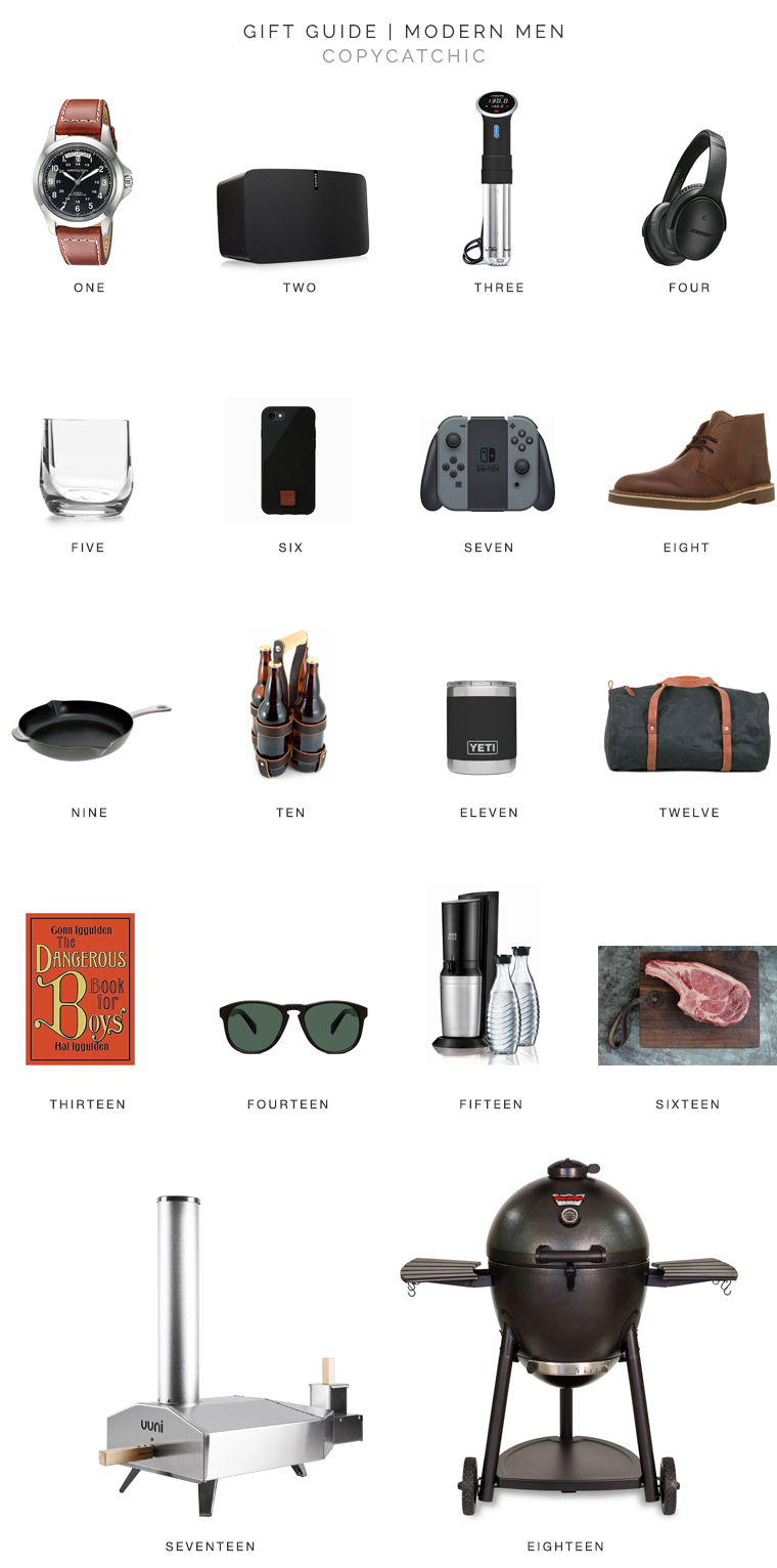 Holiday Gifts for men | Copy Cat Chic favorites for 2017 for all of the deserving men this holiday season! | Luxe living for less