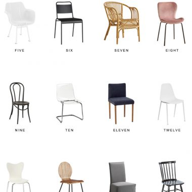 Home Trends | Dining Chairs Under $110