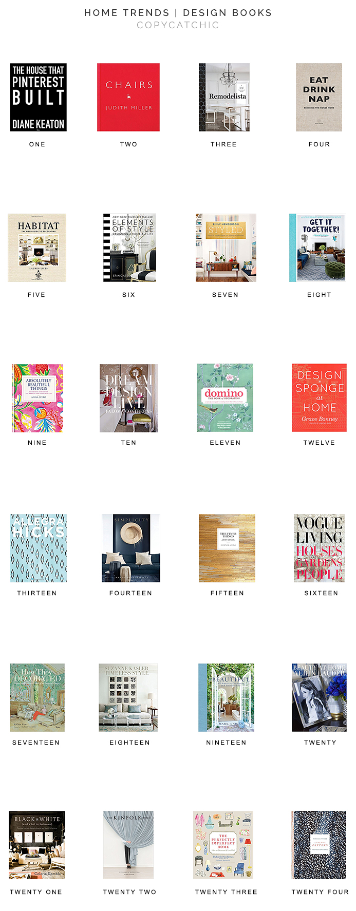 interior design books for less, copycatchic luxe living for less, budget home decor and design, daily finds, home trends, sales, budget travel and room redos