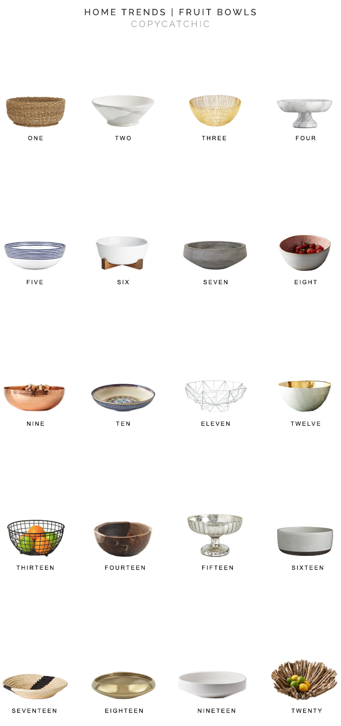 fruit bowls for less, copycatchic luxe living for less, budget home decor and design, daily finds, home trends, sales, budget travel and room redos