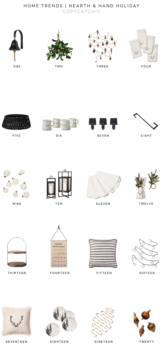 modern farmhouse holiday decor for less, copycatchic luxe living for less, budget home decor and design, daily finds, home trends, sales, budget travel and room redos
