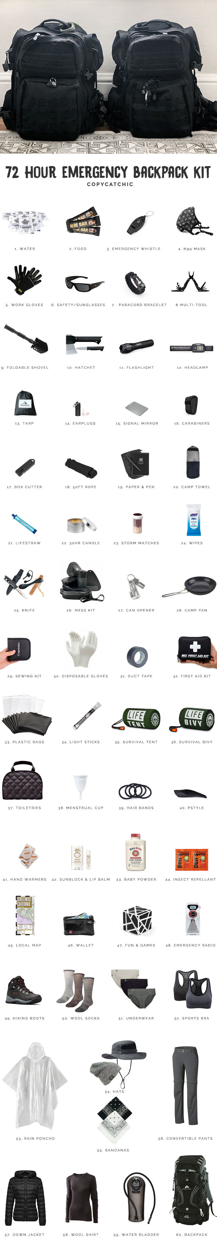 Simple, budget friendly, bug out bag, 72 hour emergency kit backpack. All of the essentials you'd need to survive for 3 days in an emergency | copycatchic luxe living for less, budget home decor and design, room design, looks for less, budget travel and more