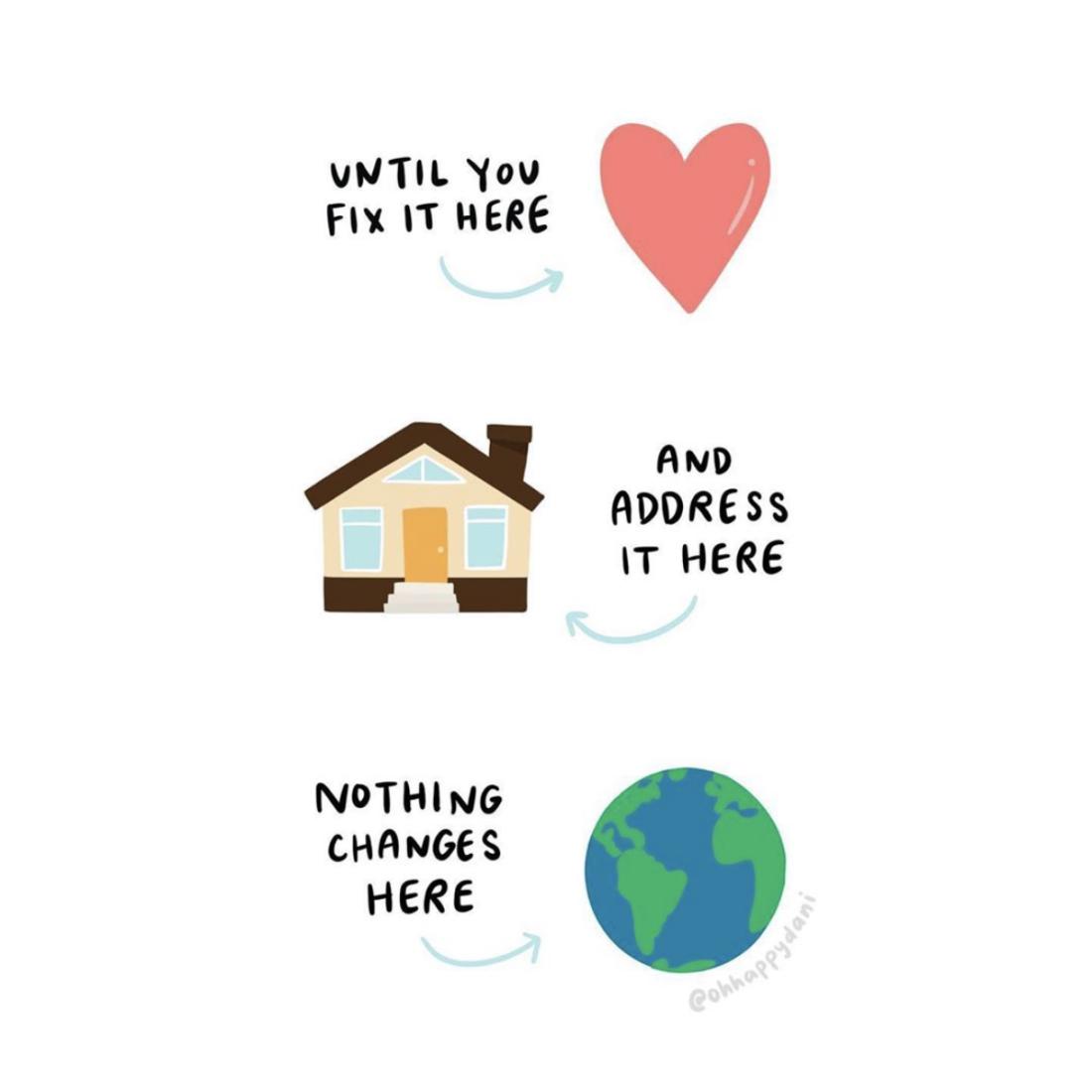 Change your heart @Ohhappydani